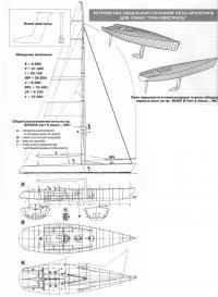 Устройство океанской гоночной яхты-монотипа