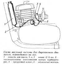 Устройство редуктори II ступени из регулятора РДГ-8