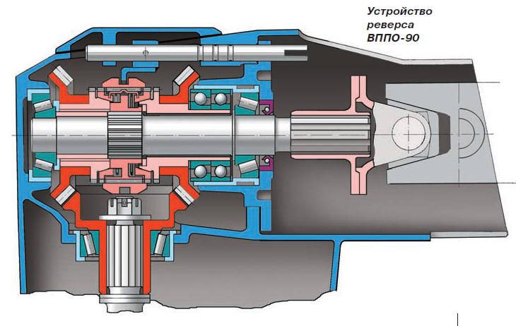 Устройство реверса ВППО-90