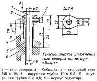 Устройство телескопического уплотнения