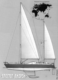 Устройство яхты «Апостол Андрей»
