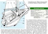 Устройство яхты «Манта-Клиппер 34»