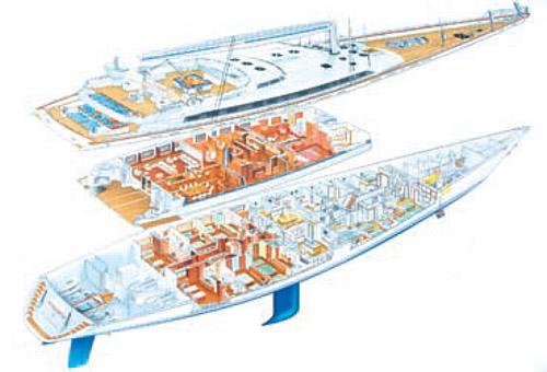 Устройство яхты «Mirabella V»