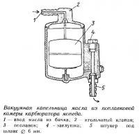 Вакуумная капельница масла из поплавковой камеры карбюратора мопеда