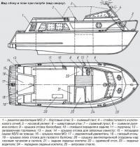 Вид сбоку и план при палубе (вид сверху)