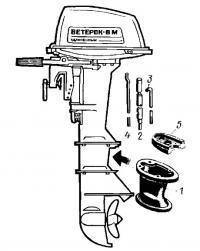 Внешний вид мотора «Ветерок-8М»