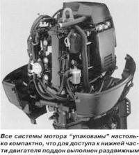 Все системы мотора