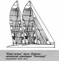 Яхта-мечта Бруно Пейрона: гигантский катамаран