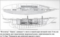 """""""Яхта-мотор"""" """"Сирена"""", занявшая 1-е место в первой водно-моторной гонке"""