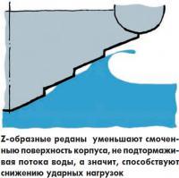 Z-образные реданы уменьшают смоченную поверхность корпуса