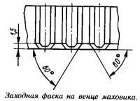 Заходная фаска на венце маховика