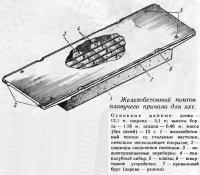 Железобетонный понтон плавучего причала для яхт