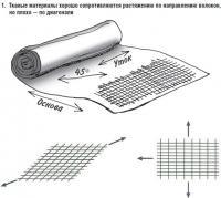 1. Тканые материалы хорошо сопротивляются растяжению по направлению волокон