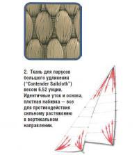"""2. Ткань для парусов большого удлинения (""""Contender Sailcloth"""") весом 6.52 унции"""