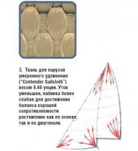 """3. Ткань для парусов умеренного удлинения (""""Contender Sailcloth"""") весом 8.46 унции"""