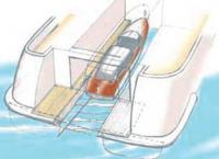 Бортовой разъездной катер на яхте