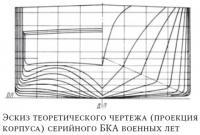 Эскиз теоретического чертежа серийного БКА военных лет