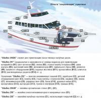 Области применения герметиков на судне