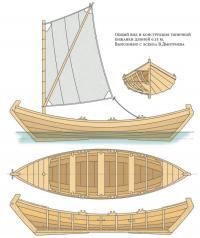 Общий вид и конструкция типичной кижанки длиной 6.15 м