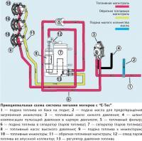 """Принципиальная схема системы питания моторов с """"Е-Тес"""""""
