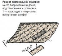 Ремонт диагональной обшивки