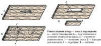 Ремонт обшивки вгладь — встык с подкладками