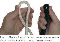 Рис. 1. Мягкий трос легко согнуть в пальцах