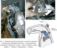 Рис. 1. Наиболее распространенная на японских моторах конструкция триммерного датчика
