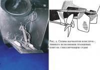 Рис. 2. Схемы вариантов конструктивного исполнения транцевых плит
