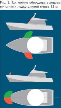 Рис. 2. Так можно оборудовать ходовыми огнями лодку длиной менее 12 м