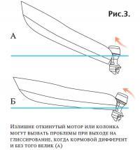 Рис. 3. Излишне откинутый мотор могут вызвать проблемы при выходе на глиссирование