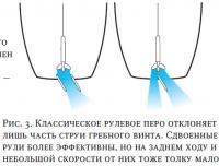Рис. 3. Классическое рулевое перо отклоняет лишь часть струи гребного винта