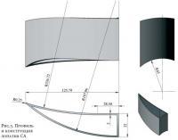 Рис. 3. Профиль и конструкция лопатки СА