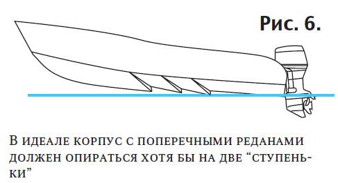 Рис. 6. В идеале корпус с поперечными реданами должен опираться хотя бы на две