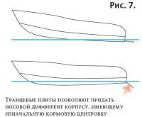 Рис. 7. Транцевые плиты позволяют придать носовой дифферент корпусу