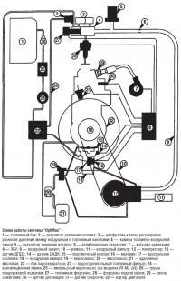 """Схема работы системы """"OptiMax"""""""