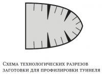 Схема технологических разрезов заготовки для профилировки туннеля
