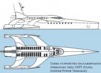 Схема устройства пассажирского тримарана типа USPT