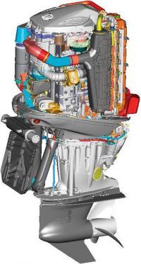Внутреннее устройство подвесного мотора